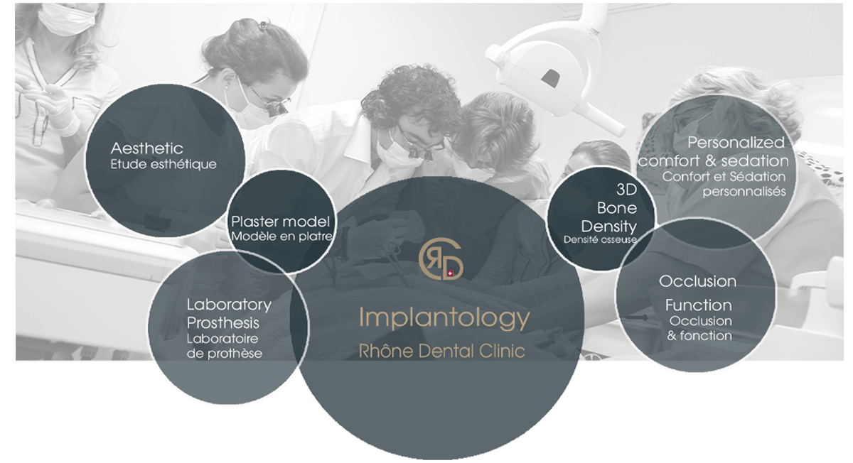 Dental Implantology without pain